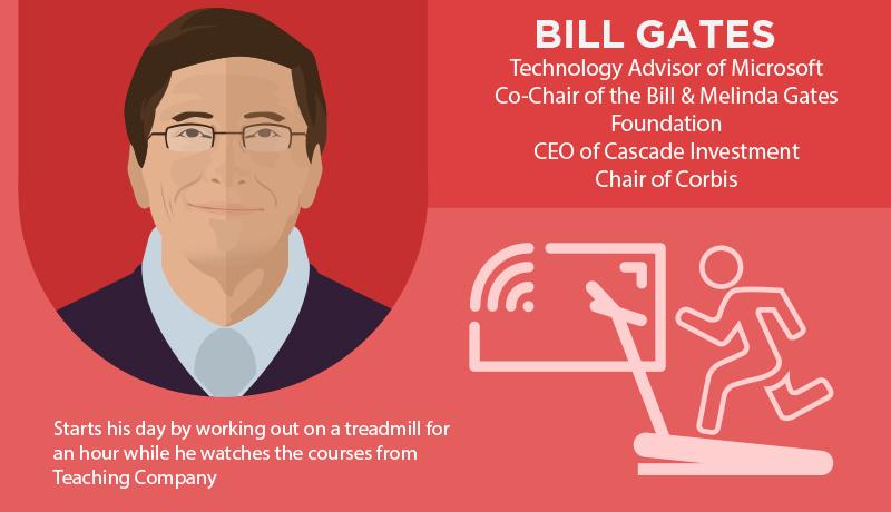 Bill Gates Morning Routine
