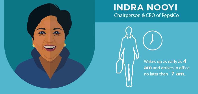Indra Nooyi Morning Routine