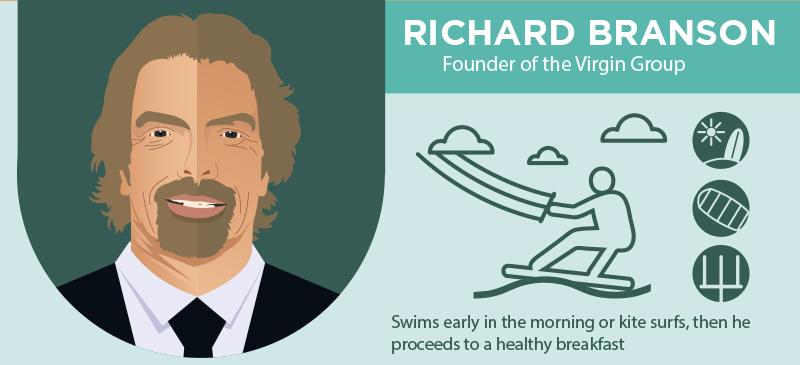 Richard Branson Morning Routine