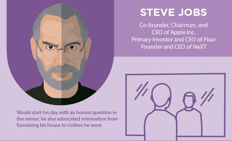 Steve Jobs Morning Routine