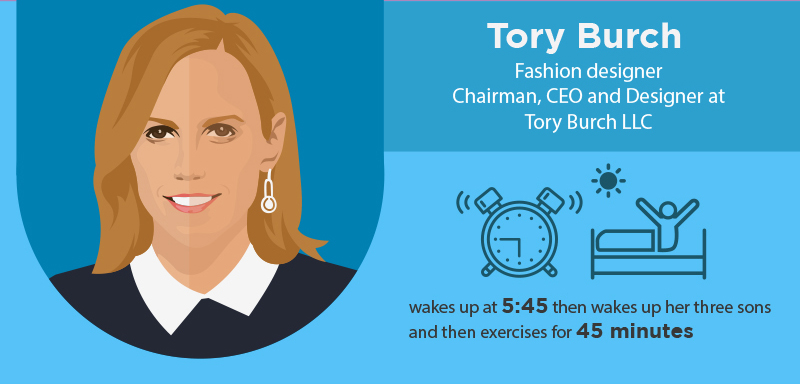 Tory Burch Morning Routine